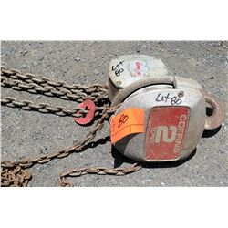 Coffing 2 Ton Chain Hoist
