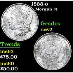 1888-o Morgan Dollar $1 Grades Select Unc