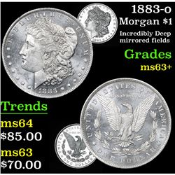 1883-o Morgan Dollar $1 Grades Select+ Unc