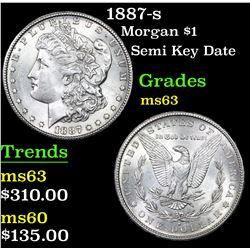 1887-s Morgan Dollar $1 Grades Select Unc