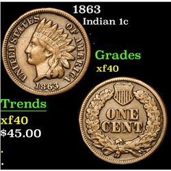 1863 Indian Cent 1c Grades xf