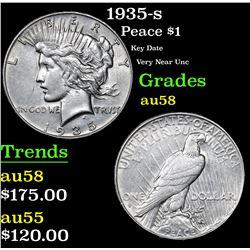 1935-s Peace Dollar $1 Grades Choice AU/BU Slider