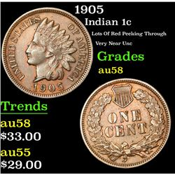 1905 Indian Cent 1c Grades Choice AU/BU Slider