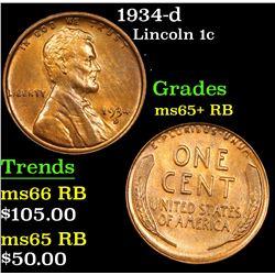 1934-d Lincoln Cent 1c Grades Gem+ Unc RB