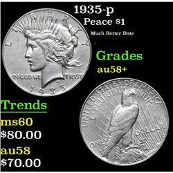1935-p Peace Dollar $1 Grades Choice AU/BU Slider+