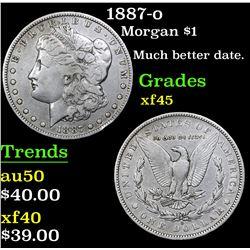1887-o Morgan Dollar $1 Grades xf+