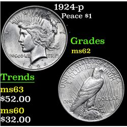 1924-p Peace Dollar $1 Grades Select Unc