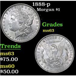 1888-p Morgan Dollar $1 Grades Select Unc