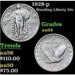 1928-p Standing Liberty Quarter 25c Grades Select AU