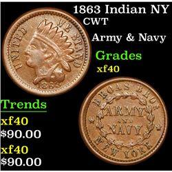 1863 Indian NY Civil War Token 1c Grades xf