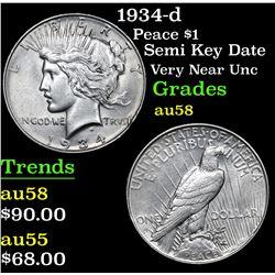 1934-d Peace Dollar $1 Grades Choice AU/BU Slider