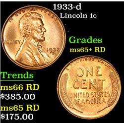 1933-d Lincoln Cent 1c Grades Gem+ Unc RD