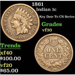 1861 Indian Cent 1c Grades vf++