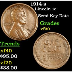 1914-s Lincoln Cent 1c Grades vf++