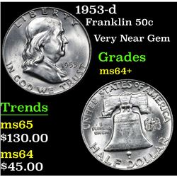 1953-d Franklin Half Dollar 50c Grades Choice+ Unc