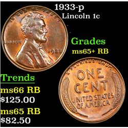 1933-p Lincoln Cent 1c Grades Gem+ Unc RB