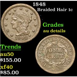 1848 Braided Hair Large Cent 1c Grades AU Details