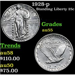 1928-p Standing Liberty Quarter 25c Grades Choice AU