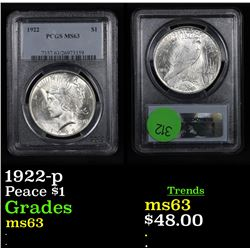PCGS 1922-p Peace Dollar $1 Graded ms63 By PCGS