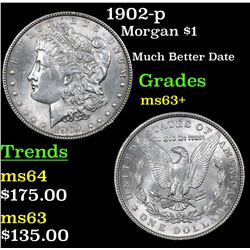 1902-p Morgan Dollar $1 Grades Select+ Unc