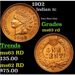 1902 Indian Cent 1c Grades Choice+ Unc RD