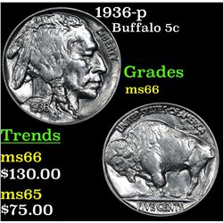 1936-p Buffalo Nickel 5c Grades GEM+ Unc