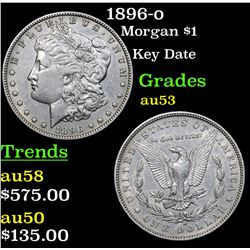 1896-o Morgan Dollar $1 Grades Select AU