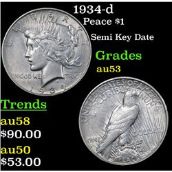 1934-d Peace Dollar $1 Grades Select AU