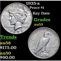 1935-s Peace Dollar $1 Grades Select AU