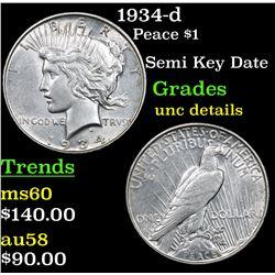 1934-d Peace Dollar $1 Grades Unc Details