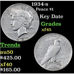1934-s Peace Dollar $1 Grades xf+