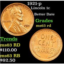 1921-p Lincoln Cent 1c Grades Select Unc RD