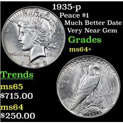 1935-p Peace Dollar $1 Grades Choice+ Unc