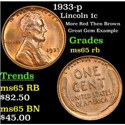 1933-p Lincoln Cent 1c Grades GEM Unc RB