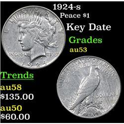1924-s Peace Dollar $1 Grades Select AU