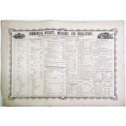 Old Commercial Weights and Measures Broadside  85156