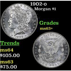 1902-o Morgan Dollar $1 Grades Select+ Unc