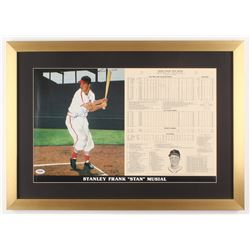 Stan Musial Signed St. Louis Cardinals LE 18.5x26 Custom Framed Print Display (PSA COA)