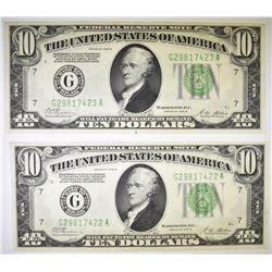 2 1928-B $10 FEDERAL RESERVE NOTE  GEM UNC