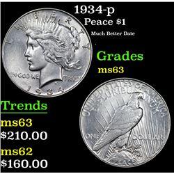 1934-p Peace Dollar $1 Grades Select Unc
