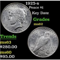1925-s Peace Dollar $1 Grades Select Unc
