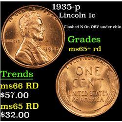 1935-p Lincoln Cent 1c Grades Gem+ Unc RD