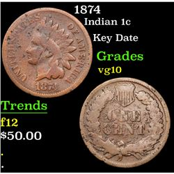 1874 Indian Cent 1c Grades vg+