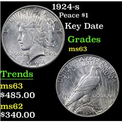 1924-s Peace Dollar $1 Grades Select Unc