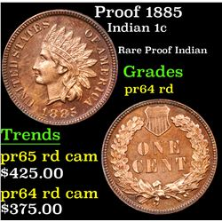 Proof 1885 Indian Cent 1c Grades Choice Proof Red