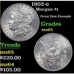 1902-o Morgan Dollar $1 Grades GEM Unc