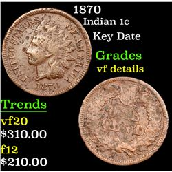 1870 Indian Cent 1c Grades vf details