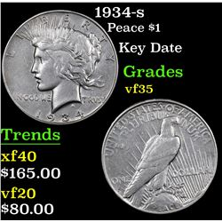 1934-s Peace Dollar $1 Grades vf++