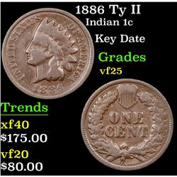 1886 Ty II Indian Cent 1c Grades vf+