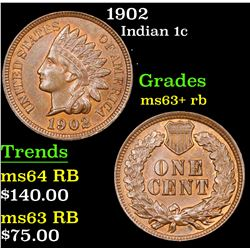 1902 Indian Cent 1c Grades Select+ Unc RB